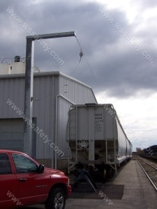 railcar latchways fall protection