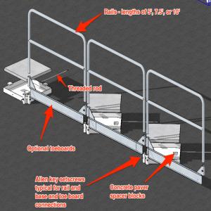 W.S. Tech-Rail - Fall Protection Guardrail